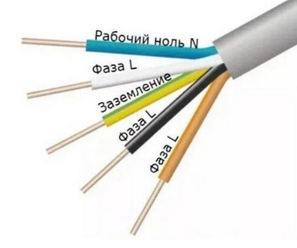 Цветорая и буквенно-цмфровая маркировка проводов