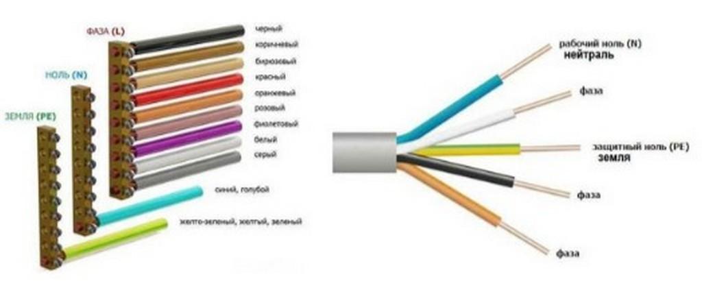 Распиновка проводов по цветам