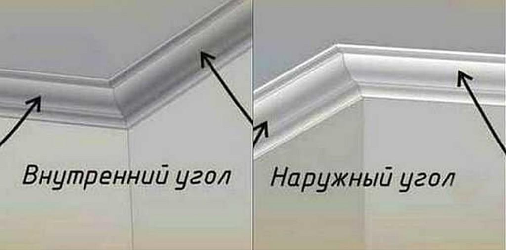 Правильный угол потолочного плинтуса