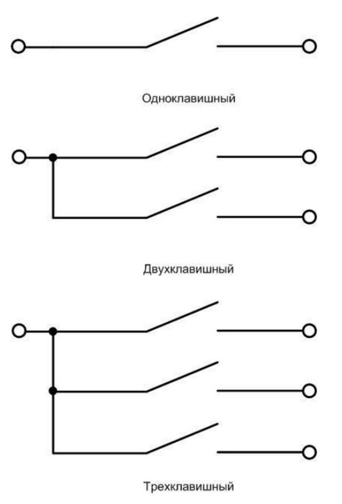 Выключатели: типы, устройство и принцип действия