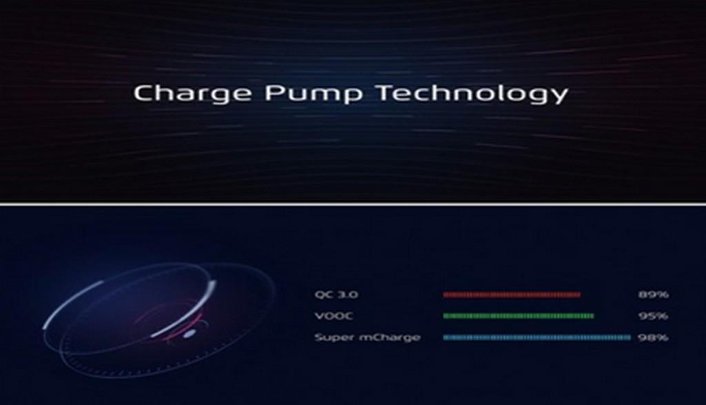 Как подобрать быструю зарядку для телефона