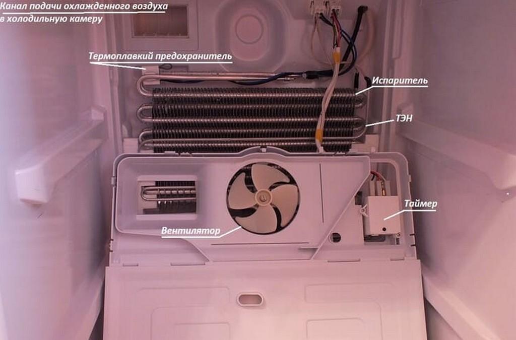 Причины шума холодильника